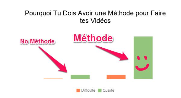 Comparatif video avec gopro ou sans